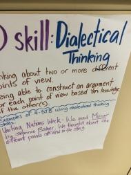 IB TD Skills - classroom examples.